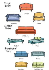 living room furniture names rooms