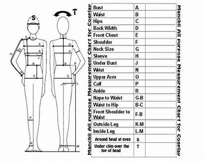 Chart Sewing Costumes Measurment Pattern Costume Deviantart