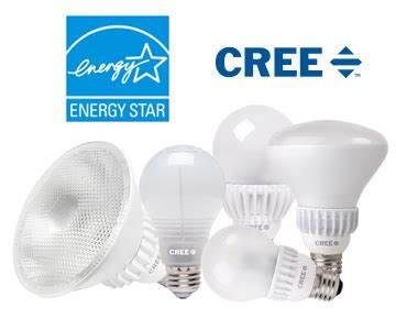 led lighting made easy products energy
