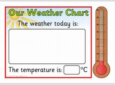 Classroom Weather Chart Display Set SB7185 SparkleBox
