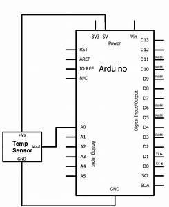 How To Build A Lm35 Temperature Sensor Circuit