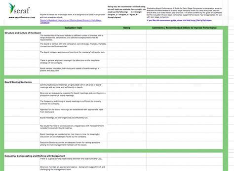 startup board performance evaluation template eloquens