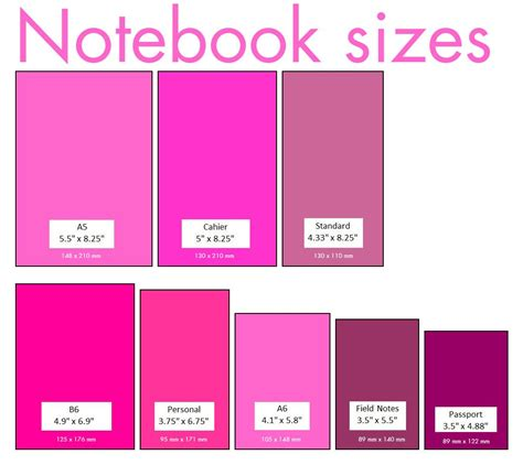 idea   midori travelers notebook system journaling travelers notebook