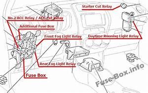30 2008 Scion Xd Fuse Box Diagram