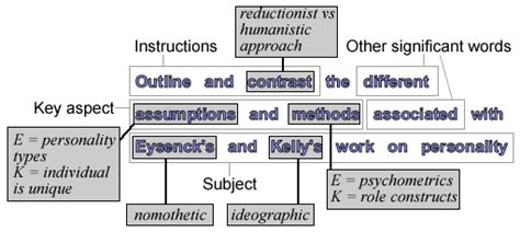 Example Of An Expanded Essay Title Analysis