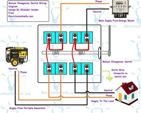manual changeover switch wiring diagram  portable