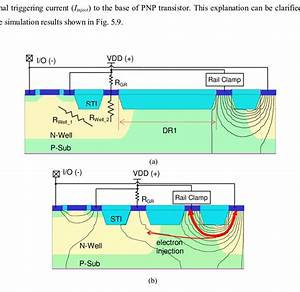 9  Current Flow Lines Under Esd Conditions  A  The Pmos