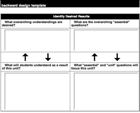 backward design template ubd lesson plan template learning mastery