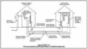 [SCHEMATICS_49CH]  Detached Garage Subpanel Wiring Diagrams. detached garage sub panel  grounding q electrical diy. when adding a sub panel in a detached garage do  i connect. 100 amp garage sub panel electrical page | Detached Garage Subpanel Wiring Diagrams |  | A.2002-acura-tl-radio.info. All Rights Reserved.