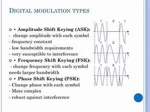 Block Diagram Of Digital Communication System  U2013 The Wiring