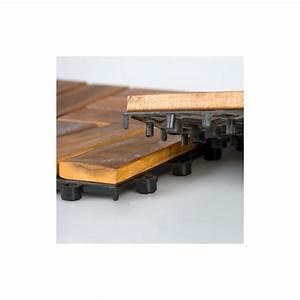 Dalle De Terrasse Pas Cher : dalles bois pas cher maison design ~ Premium-room.com Idées de Décoration