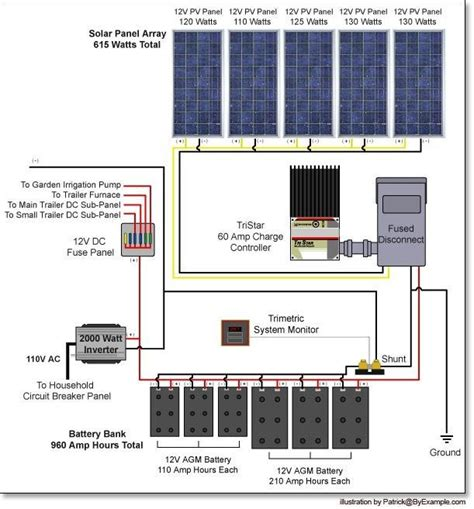 pin by home improvement hub on green living solar power system solar energy alternative energy