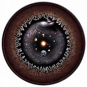 A Logarithmic Map Of The Entire Known Universe In One