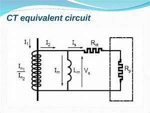 Electrical And Instrumentation Engineering  Magnetization