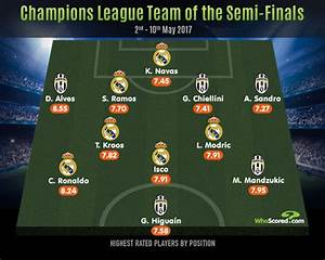 Real Madrid and Juventus round up Champions League best XI
