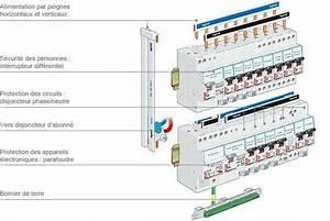 Installer Un Tableau électrique : comment installer un tableau lectrique ~ Dailycaller-alerts.com Idées de Décoration
