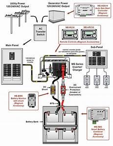 Magnum Ms4024 Inverter Charger