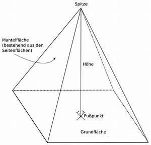 Quadratische Pyramide A Berechnen : pyramide geometrie wikipedia ~ Themetempest.com Abrechnung