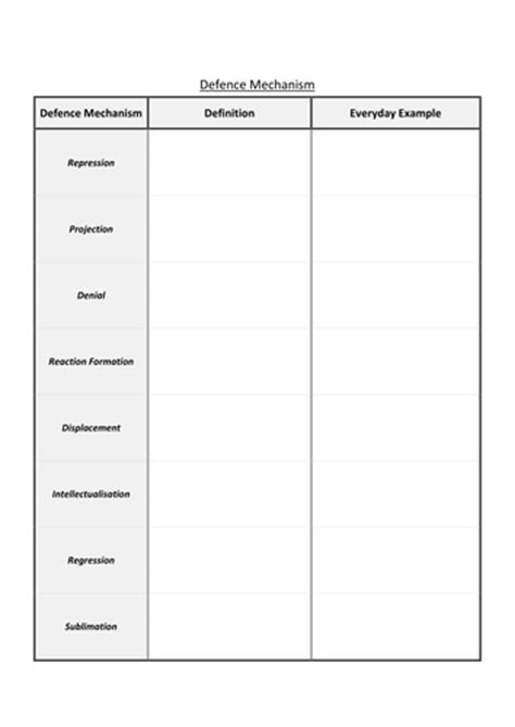 Defense Mechanisms Worksheet By Lfitchett  Teaching Resources Tes