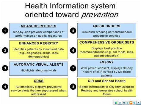 Public Health Informatics  Youtube. Free Car Insurance Quotes State Farm. Software Task Management Civil Suit Attorneys. Air Conditioner Package Miami Carpet Cleaning. Cute Winter Outfits For School. Design Business Card Template. Employment Search Firms College For Forensics. Cheap Online Insurance Quote. Online Brand Management Courses