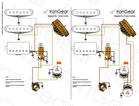 Humbuckers Volume Tone Best Wiring Diagram Image