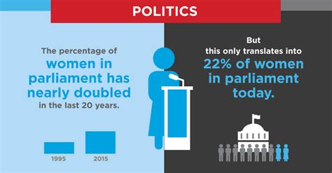 poll  south africa ready   female president