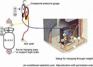 How To Recharge Air Conditioner