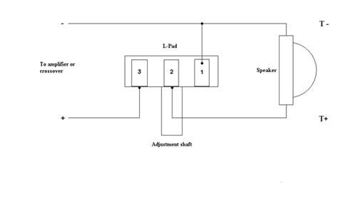 Speaker Pad Volume Control Watt Ohm