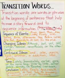 Words Chart Anchor Writing Transition
