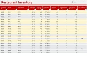 inventory templates  inventory template