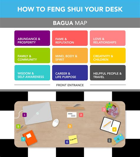 feng shui plants for office desk how to organize your desk to increase productivity desks