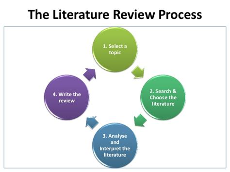 Writing good articles thesis for demonstration speech how to write a law school paper article writing services usa