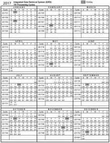 IRS Tax Refund Chart Schedule 2017