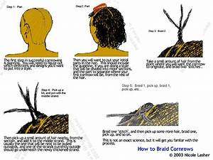 Learn How To Braid Hair Properly  With Diagrams