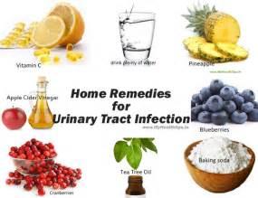 Home Remedy Uti Gallery