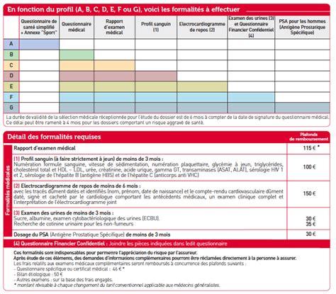 montant assurance pret immobilier assurance de pr 234 t immobilier afi esca