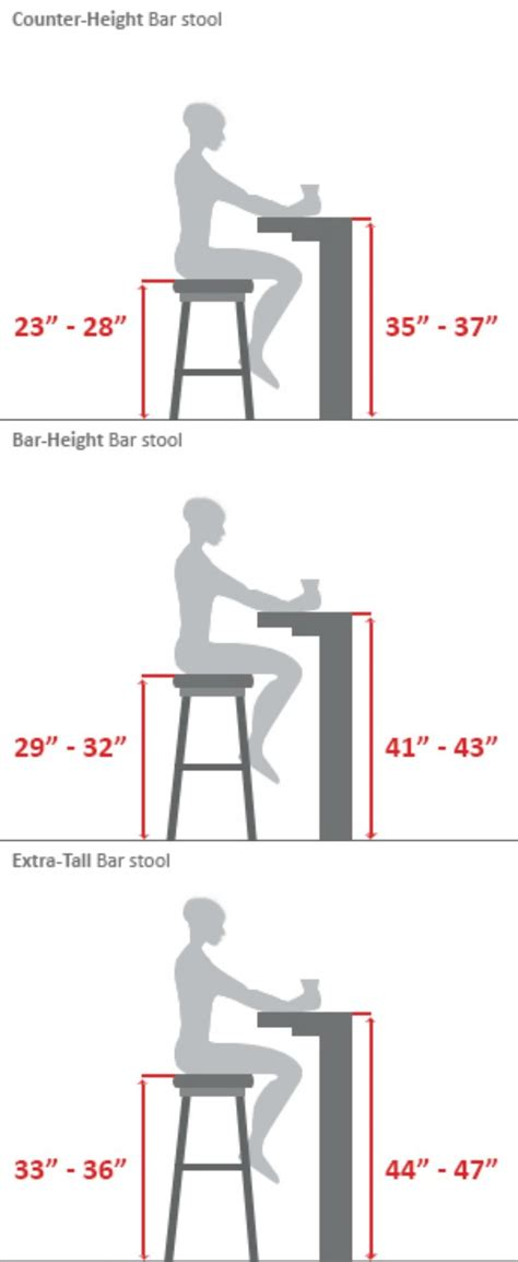 ilots de cuisine mobile bar stool buying guide hangzhou bar et tabourets de bar
