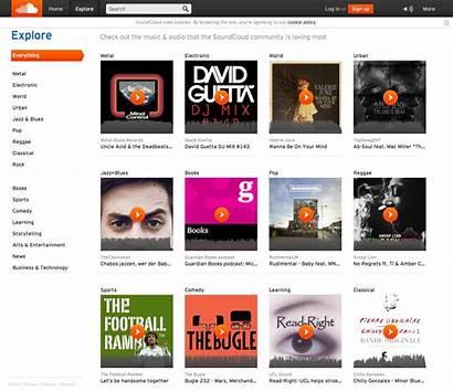 Soundcloud Website Tampilan Muncul Pada Yang Belifollowers