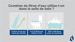comment economiser l eau dans la maison ventana blog With comment economiser l electricite a la maison