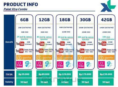Kamu bisa pilih paket xl unlimited yang populer karena merupakan paket xl murah, dan cara daftar paket xl mudah. Paket Xl Unlimited Tanpa Kuota : Jual Paket Xl Unlimited Tanpa Kuota Di Lapak Bandung Bukalapak ...
