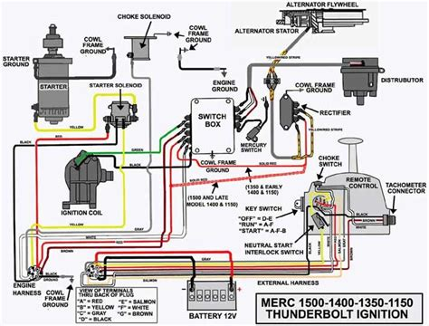 Mercury 1500 Wiring Diagram by Using Large Hub Prop On Small Hub Lower Unit Pros Cons