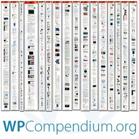 wordpress theme editing widget plugin