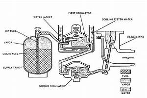 24 Volt Trolling Motor Battery Wiring Diagram