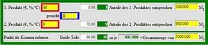 Beton Mischverhältnis Tabelle : mischungsverh ltnis rechner b rozubeh r ~ A.2002-acura-tl-radio.info Haus und Dekorationen