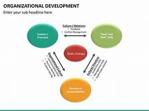 scroll powerpoint template organizational development powerpoint template sketchbubble