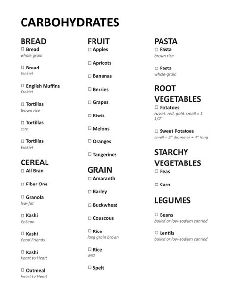 chris powells diet plan grocery list  dr oz show