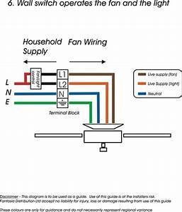 Como Conectar Un Ventilador De Techo Con Luces