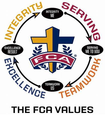 Fca Christian Athletes Fellowship Quotes Club Athlete