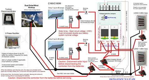 Coleman Air Amp Wind Solar Diversion Charge Load