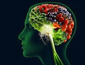 The MIND Diet: Help Preserve Your Aging Brain! – Virginia ...  Mind
